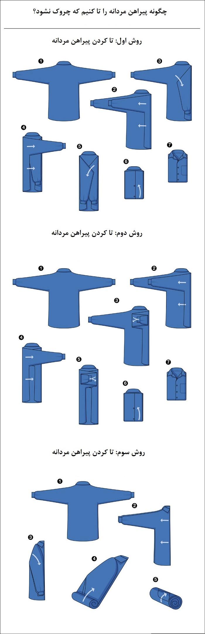چگونه پیراهن مردانه را تا کنیم