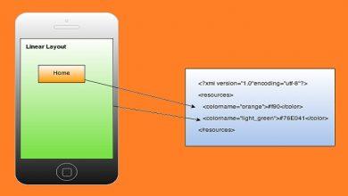 Photo of ساماندهی منابع و دسترسی به اپلیکیشن های اندروید